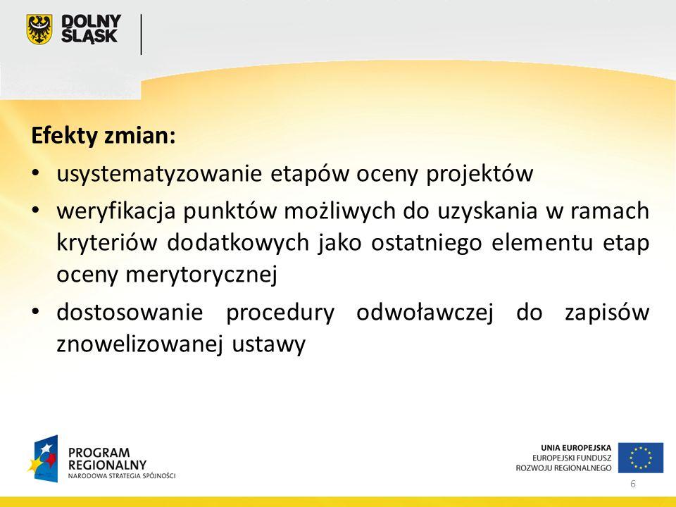 6 Efekty zmian: usystematyzowanie etapów oceny projektów weryfikacja punktów możliwych do uzyskania w ramach kryteriów dodatkowych jako ostatniego elementu etap oceny merytorycznej dostosowanie procedury odwoławczej do zapisów znowelizowanej ustawy