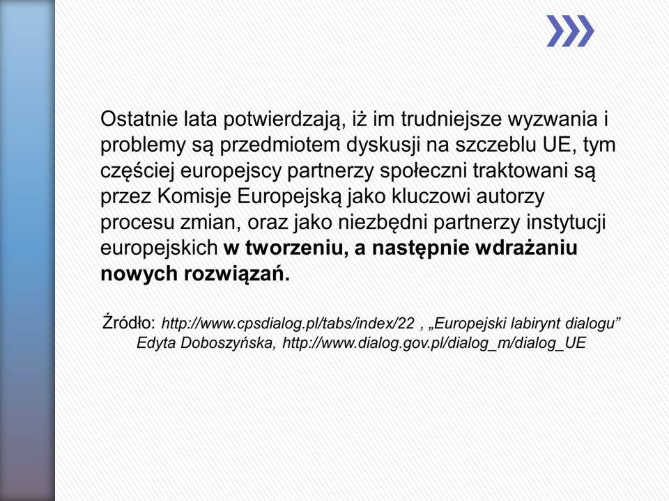Konsultacje społeczne projektu pakietu nowych rozporządzeń Komisji Europejskiej dot.