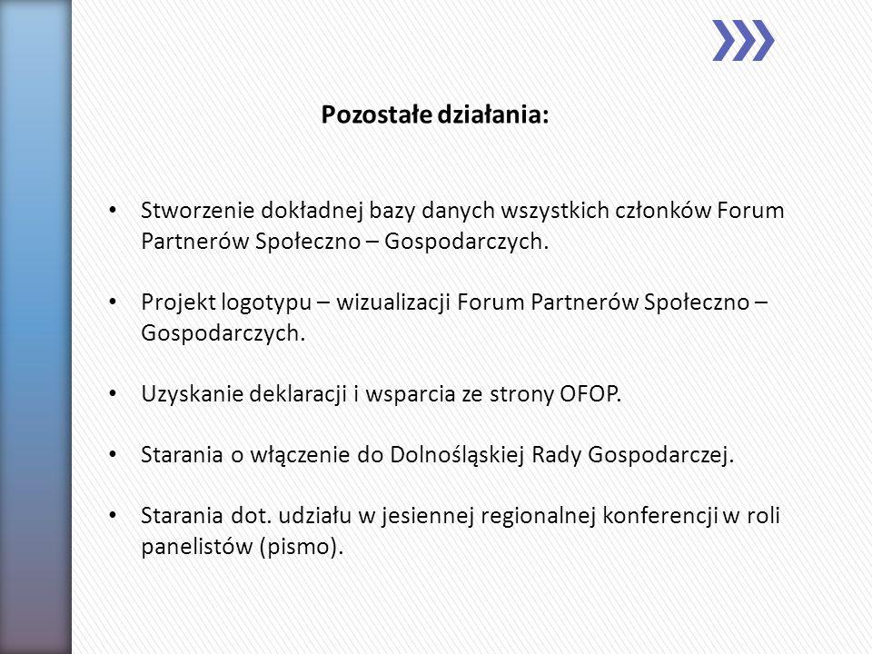 Pozostałe działania: Stworzenie dokładnej bazy danych wszystkich członków Forum Partnerów Społeczno – Gospodarczych. Projekt logotypu – wizualizacji F