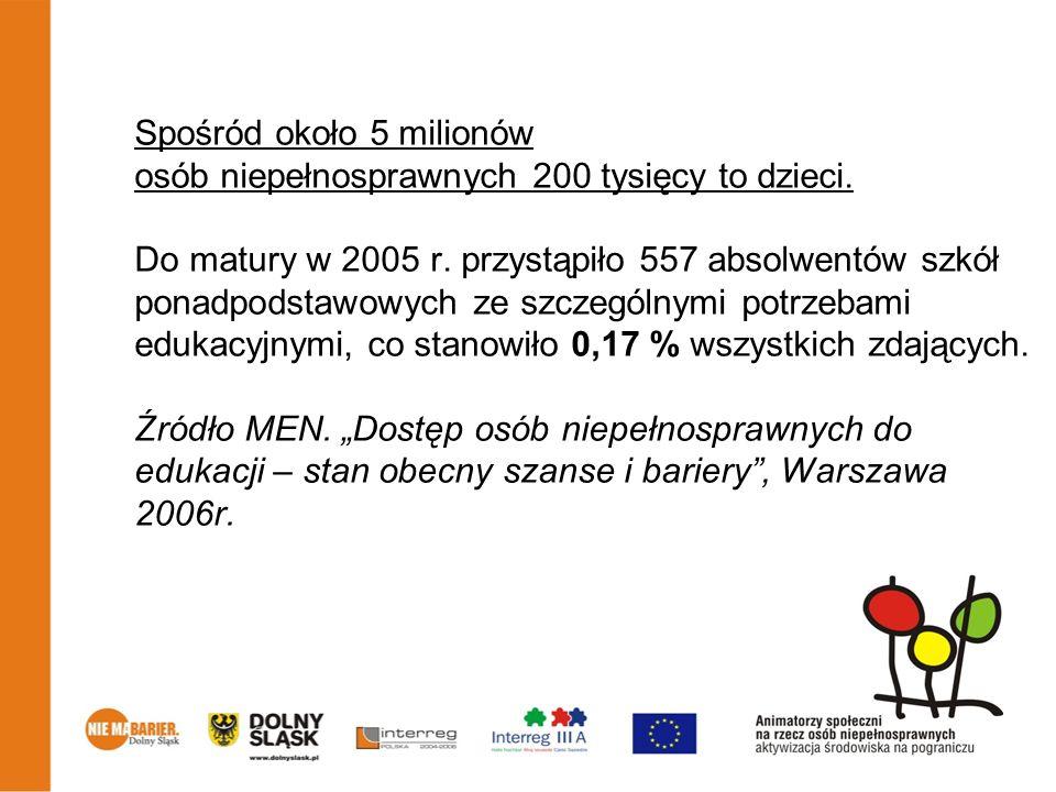 Spośród około 5 milionów osób niepełnosprawnych 200 tysięcy to dzieci.