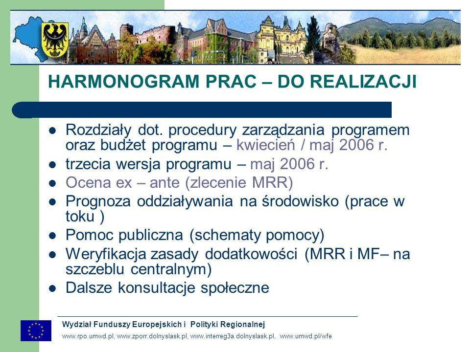 www.rpo.umwd.pl, www.zporr.dolnyslask.pl, www.interreg3a.dolnyslask.pl, www.umwd.pl/wfe Wydział Funduszy Europejskich i Polityki Regionalnej HARMONOGRAM PRAC – DO REALIZACJI Rozdziały dot.
