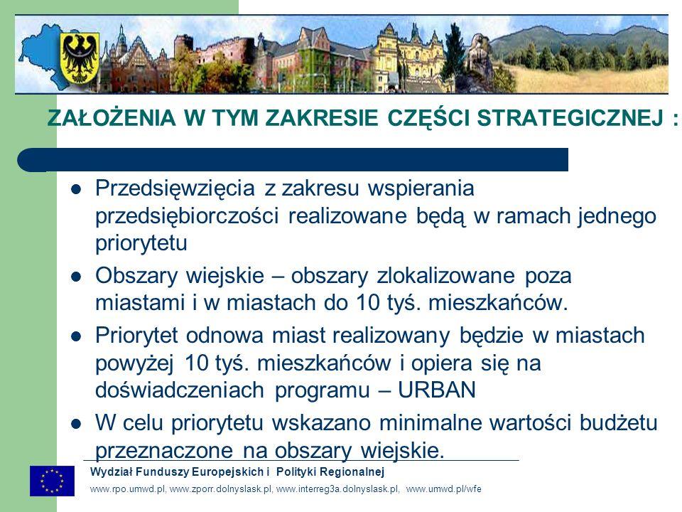 www.rpo.umwd.pl, www.zporr.dolnyslask.pl, www.interreg3a.dolnyslask.pl, www.umwd.pl/wfe Wydział Funduszy Europejskich i Polityki Regionalnej ZAŁOŻENIA W TYM ZAKRESIE CZĘŚCI STRATEGICZNEJ : Przedsięwzięcia z zakresu wspierania przedsiębiorczości realizowane będą w ramach jednego priorytetu Obszary wiejskie – obszary zlokalizowane poza miastami i w miastach do 10 tyś.