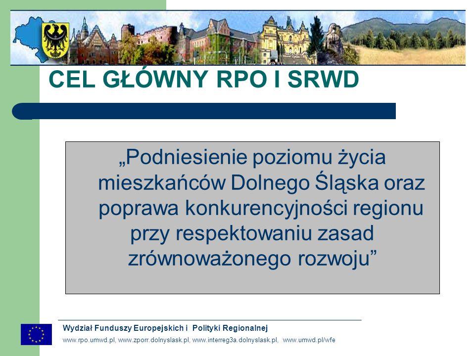 www.rpo.umwd.pl, www.zporr.dolnyslask.pl, www.interreg3a.dolnyslask.pl, www.umwd.pl/wfe Wydział Funduszy Europejskich i Polityki Regionalnej Priorytety Regionalnego Programu Operacyjnego Cele szczegółowe Regionalnego Programu Operacyjnego 1.Wzrost innowacyjności dolnośląskiej gospodarki (Innowacyjność)I.