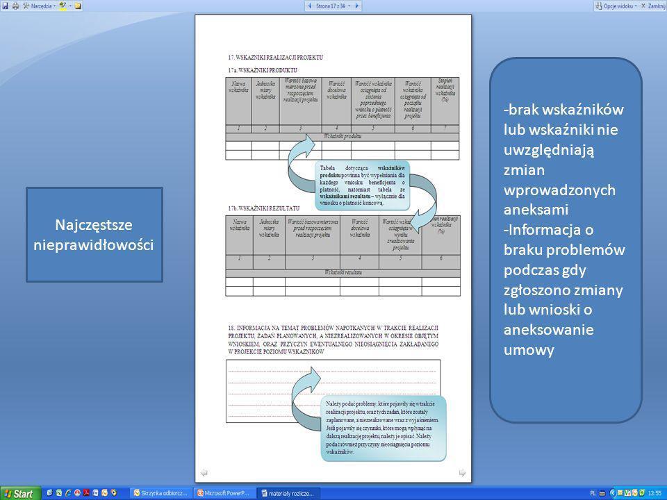 -brak wskaźników lub wskaźniki nie uwzględniają zmian wprowadzonych aneksami -Informacja o braku problemów podczas gdy zgłoszono zmiany lub wnioski o