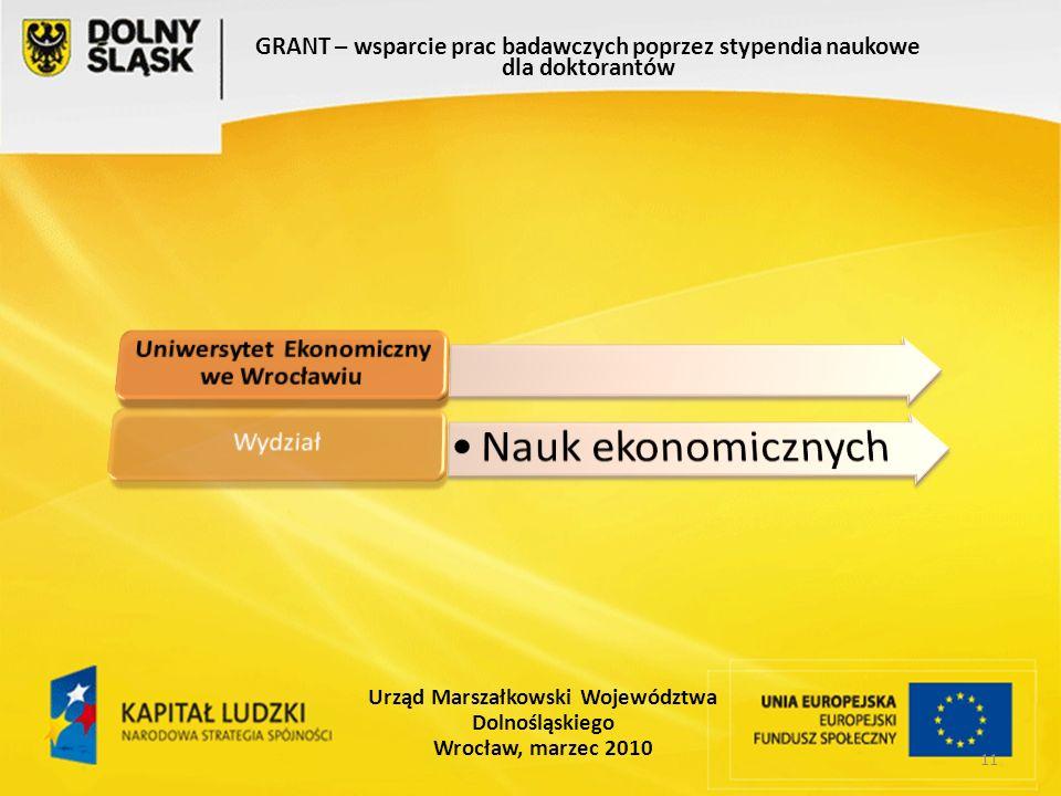 11 GRANT – wsparcie prac badawczych poprzez stypendia naukowe dla doktorantów Urząd Marszałkowski Województwa Dolnośląskiego Wrocław, marzec 2010