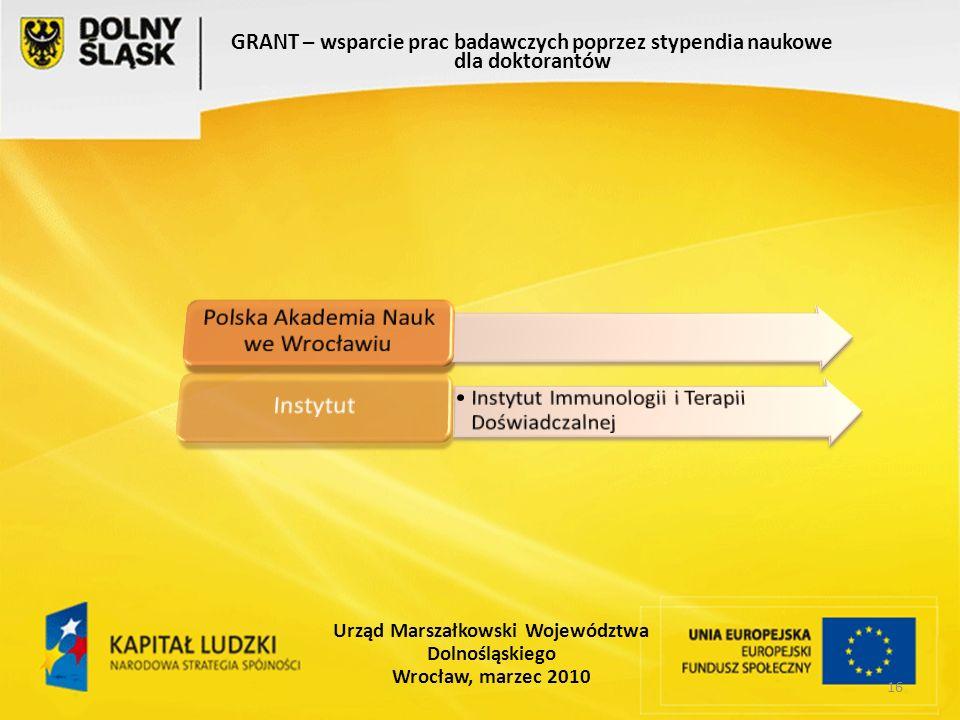 16 GRANT – wsparcie prac badawczych poprzez stypendia naukowe dla doktorantów Urząd Marszałkowski Województwa Dolnośląskiego Wrocław, marzec 2010