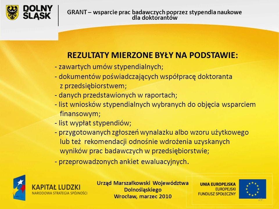 19 GRANT – wsparcie prac badawczych poprzez stypendia naukowe dla doktorantów Urząd Marszałkowski Województwa Dolnośląskiego Wrocław, marzec 2010 REZULTATY MIERZONE BYŁY NA PODSTAWIE: - zawartych umów stypendialnych; - dokumentów poświadczających współpracę doktoranta z przedsiębiorstwem; - danych przedstawionych w raportach; - list wniosków stypendialnych wybranych do objęcia wsparciem finansowym; - list wypłat stypendiów; - przygotowanych zgłoszeń wynalazku albo wzoru użytkowego lub też rekomendacji odnośnie wdrożenia uzyskanych wyników prac badawczych w przedsiębiorstwie; - przeprowadzonych ankiet ewaluacyjnych.