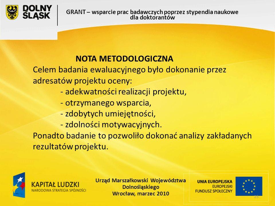 25 GRANT – wsparcie prac badawczych poprzez stypendia naukowe dla doktorantów Urząd Marszałkowski Województwa Dolnośląskiego Wrocław, marzec 2010