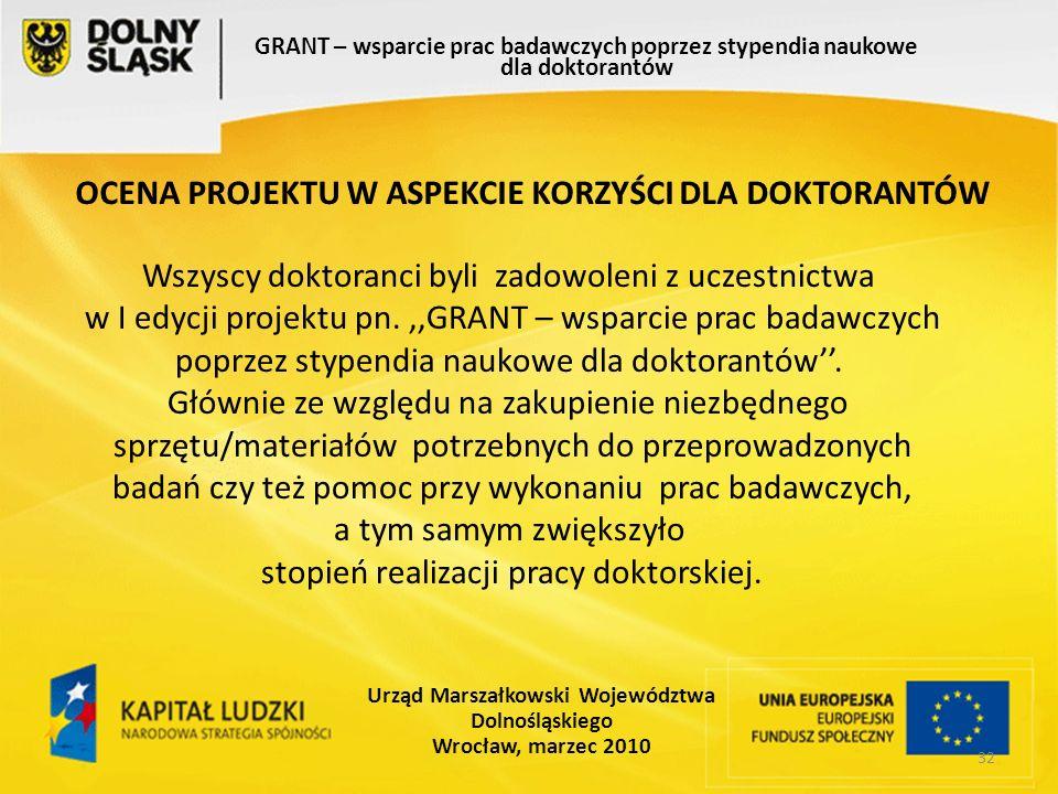 32 GRANT – wsparcie prac badawczych poprzez stypendia naukowe dla doktorantów Urząd Marszałkowski Województwa Dolnośląskiego Wrocław, marzec 2010 Wszyscy doktoranci byli zadowoleni z uczestnictwa w I edycji projektu pn.,,GRANT – wsparcie prac badawczych poprzez stypendia naukowe dla doktorantów.
