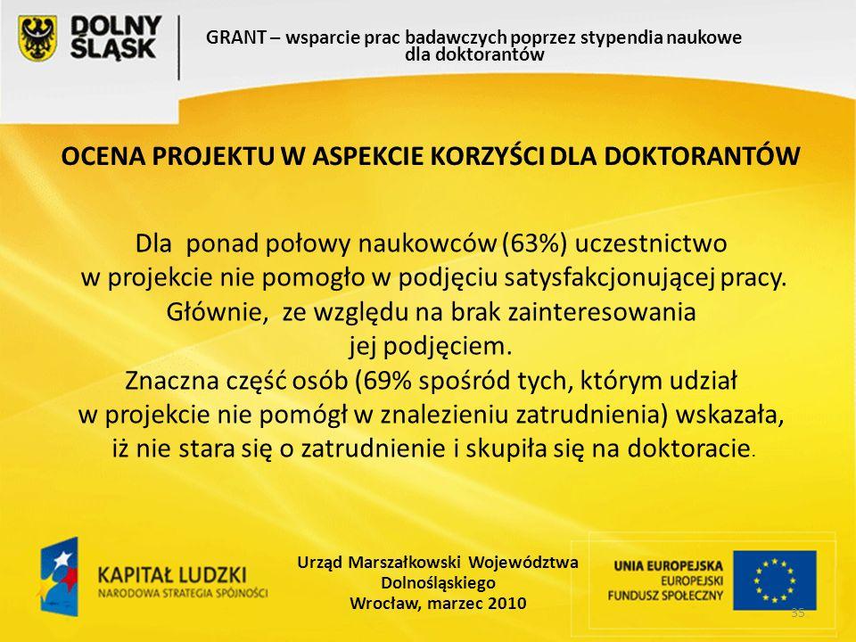 35 GRANT – wsparcie prac badawczych poprzez stypendia naukowe dla doktorantów Urząd Marszałkowski Województwa Dolnośląskiego Wrocław, marzec 2010