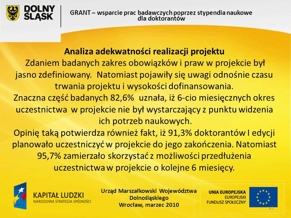 41 GRANT – wsparcie prac badawczych poprzez stypendia naukowe dla doktorantów Urząd Marszałkowski Województwa Dolnośląskiego Wrocław, marzec 2010 Analiza adekwatności realizacji projektu Zdaniem badanych zakres obowiązków i praw w projekcie był jasno zdefiniowany.