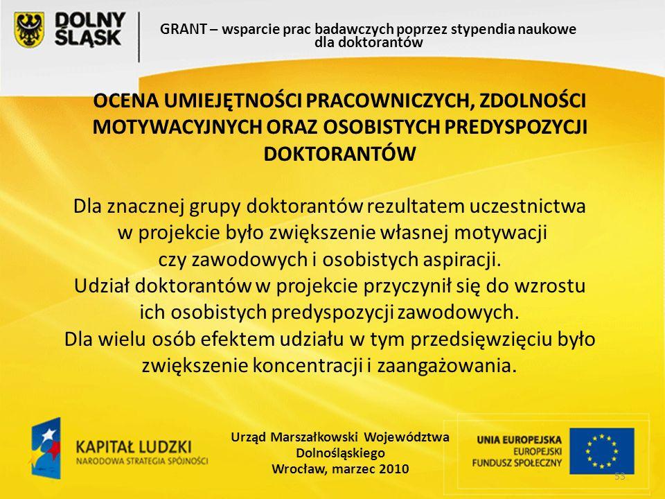 53 GRANT – wsparcie prac badawczych poprzez stypendia naukowe dla doktorantów Urząd Marszałkowski Województwa Dolnośląskiego Wrocław, marzec 2010 Dla znacznej grupy doktorantów rezultatem uczestnictwa w projekcie było zwiększenie własnej motywacji czy zawodowych i osobistych aspiracji.