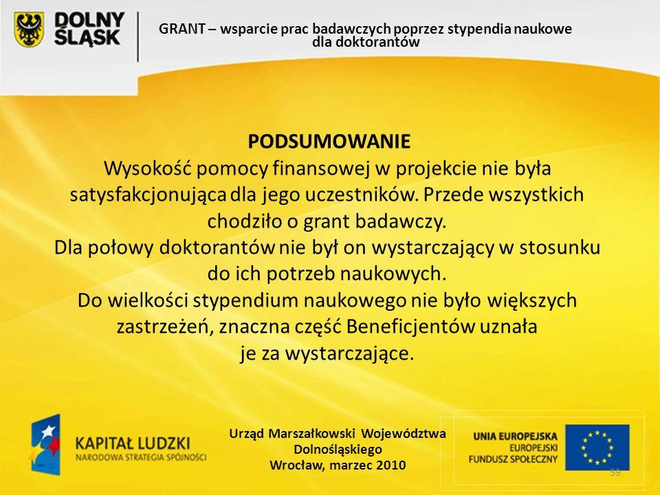 59 GRANT – wsparcie prac badawczych poprzez stypendia naukowe dla doktorantów Urząd Marszałkowski Województwa Dolnośląskiego Wrocław, marzec 2010