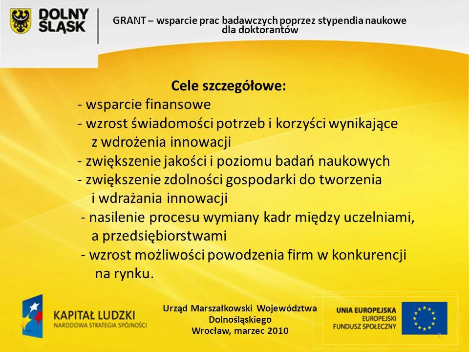 28 GRANT – wsparcie prac badawczych poprzez stypendia naukowe dla doktorantów Urząd Marszałkowski Województwa Dolnośląskiego Wrocław, marzec 2010 UNIWERSYTET PRZYRODNICZY I AKADEMIA MEDYCZNA im.