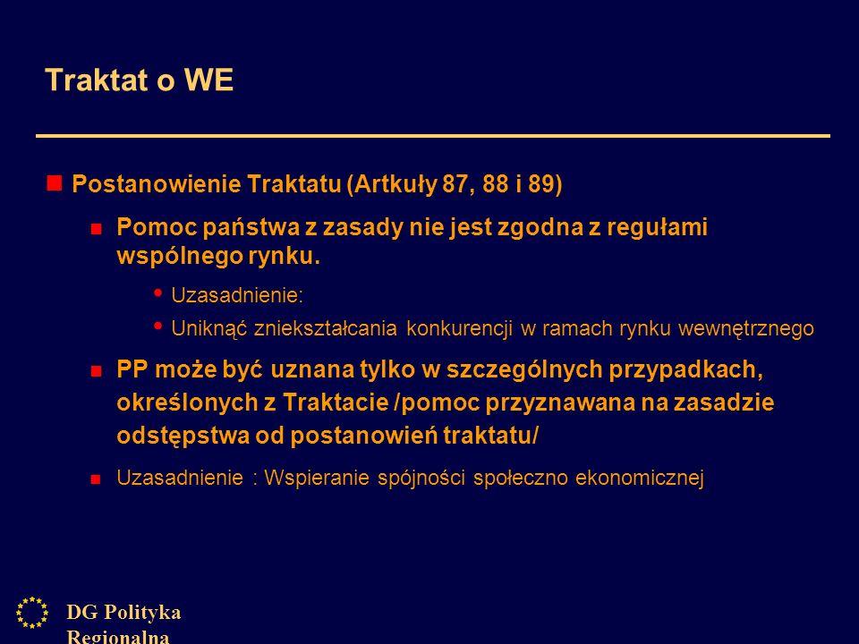 DG Polityka Regionalna Traktat o WE Postanowienie Traktatu (Artkuły 87, 88 i 89) Pomoc państwa z zasady nie jest zgodna z regułami wspólnego rynku.