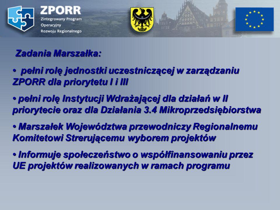 Struktura programu ZPORR Priorytet 1: Rozbudowa i modernizacja infrastruktury służącej wzmacnianiu konkurencyjności regionów; Priorytet 2: Wzmocnienie zasobów ludzkich w regionach; Priorytet 3: Rozwój lokalny; Priorytet 4: Pomoc techniczna.