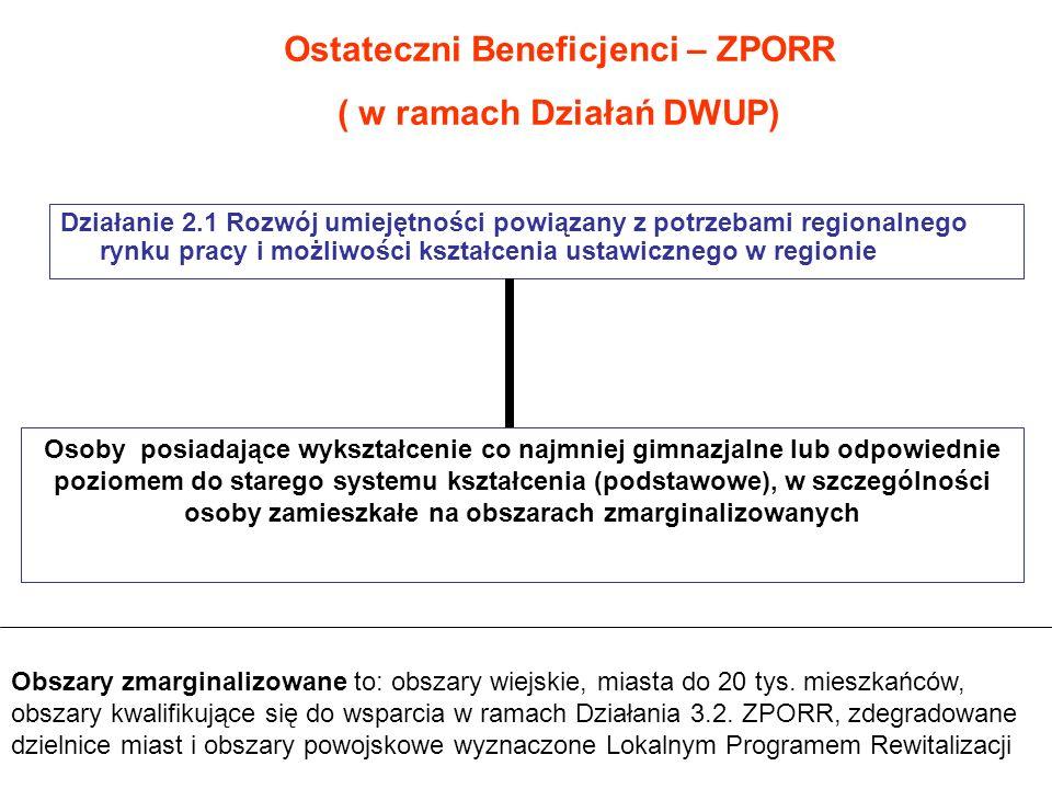 Działanie 2.1 Rozwój umiejętności powiązany z potrzebami regionalnego rynku pracy i możliwości kształcenia ustawicznego w regionie Ostateczni Beneficjenci – ZPORR ( w ramach Działań DWUP) Osoby posiadające wykształcenie co najmniej gimnazjalne lub odpowiednie poziomem do starego systemu kształcenia (podstawowe), w szczególności osoby zamieszkałe na obszarach zmarginalizowanych Obszary zmarginalizowane to: obszary wiejskie, miasta do 20 tys.
