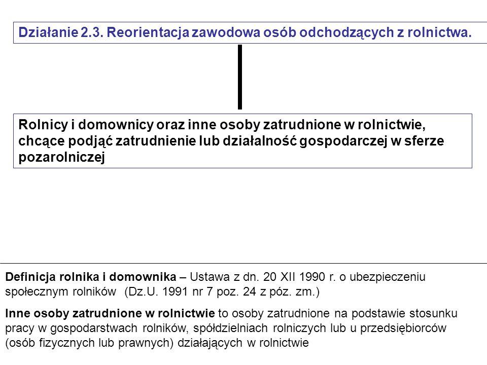 Działanie 2.3.Reorientacja zawodowa osób odchodzących z rolnictwa.