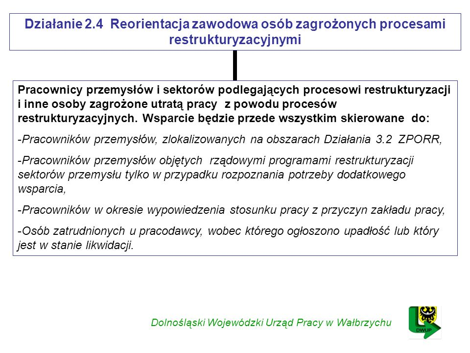 Działanie 2.4 Reorientacja zawodowa osób zagrożonych procesami restrukturyzacyjnymi Pracownicy przemysłów i sektorów podlegających procesowi restrukturyzacji i inne osoby zagrożone utratą pracy z powodu procesów restrukturyzacyjnych.