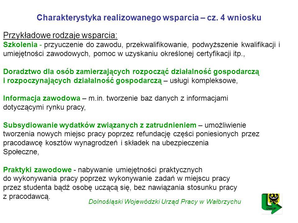 Charakterystyka realizowanego wsparcia – cz.