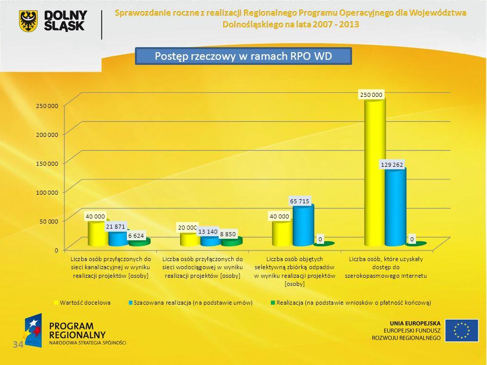34 Postęp rzeczowy w ramach RPO WD