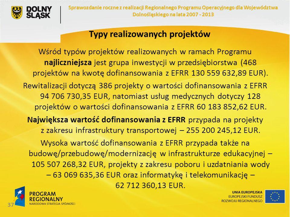 37 Wśród typów projektów realizowanych w ramach Programu najliczniejsza jest grupa inwestycji w przedsiębiorstwa (468 projektów na kwotę dofinansowania z EFRR 130 559 632,89 EUR).