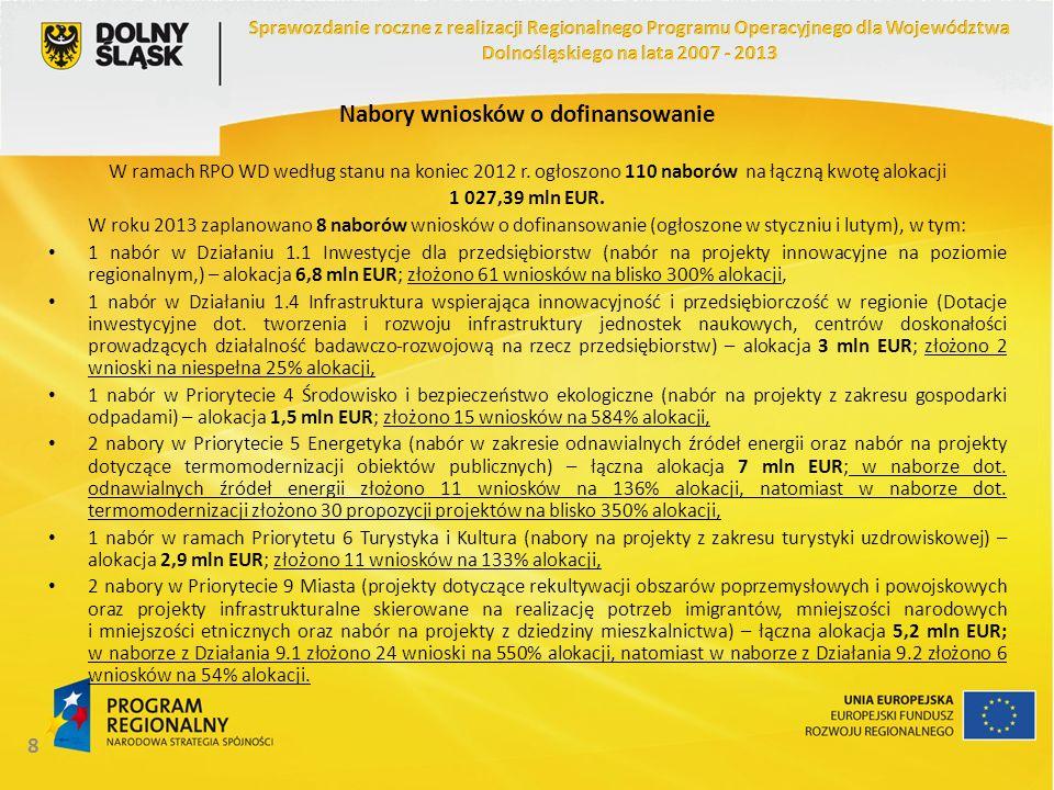 19 Stopień realizacji RPO Stan na 31.12.2012 w EUR Wnioski po ocenie formalnej39 398 572,14 Umowy o dofinansowanie14 929 529,42 Płatności na rzecz beneficjentów983 575,46 Projekty zakończone160 290,96