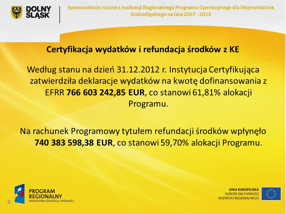 30 Realizacja zobowiązań UE w ramach RPO WD (w EUR) Stan na: % alokacji z EFRR według stanu na dzień 31.12.2012 Pozostało do zakontraktowania na dzień 31.05.2013 (w EUR i jako %) 31.12.201131.12.2012 Alokacja39 525 790 9 411 668,08 31,25% Wnioski o dofinansowanie po ocenie formalnej 27 356 816,0832 118 324,6681,26%- Umowy o dofinansowanie25 527 346,8425 377 864,1564,21%- Płatności na rzecz beneficjentów16 200 174,6821 222 789,4053,69%- Projekty zakończone11 518 347,3715 907 212,0840,25%- Priorytet 10 Pomoc Techniczna