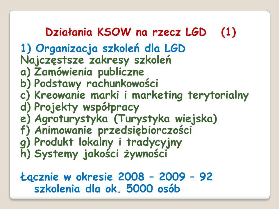 1) Organizacja szkoleń dla LGD Najczęstsze zakresy szkoleń a)Zamówienia publiczne b)Podstawy rachunkowości c)Kreowanie marki i marketing terytorialny