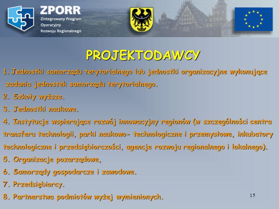 14 -Działanie 2.6: Regionalne Strategie Innowacyjne i transfer wiedzy (podstawowe informacje)