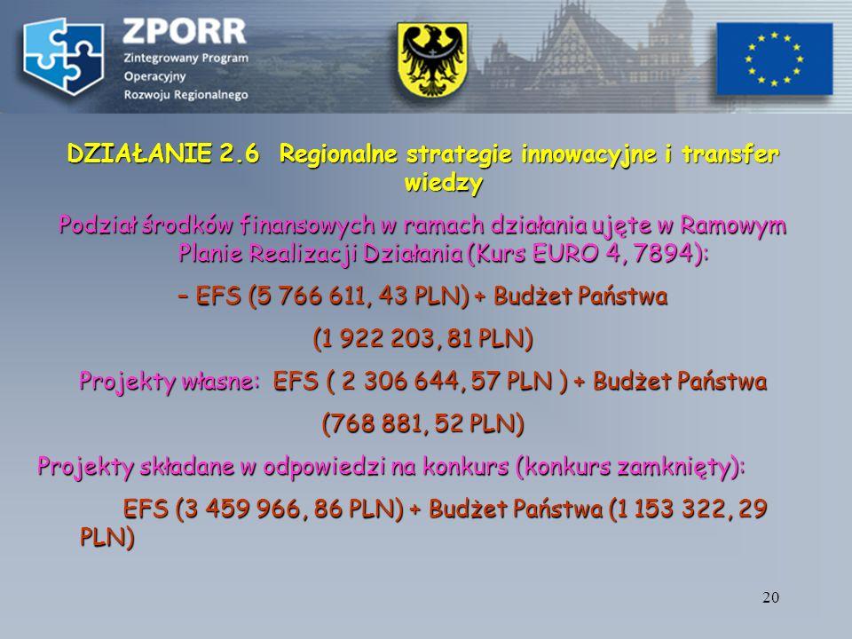 19 DZIAŁANIE 2.6 Regionalne strategie innowacyjne i transfer wiedzy Maksymalna wysokość dotacji z EFS: 75 % kwalifikujących się wydatków publicznych Źródła finansowania projektów: EFS (75%) oraz Budżet Państwa (25%) Środki na realizację działania z EFS (lata 2004-2006, Dolny Śląsk): około 3,6 mln euro, Budżet państwa (MGiP): około 1,2 mln euro MGiP.