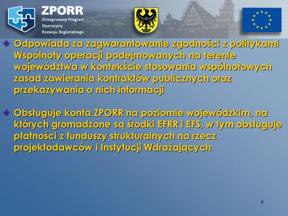 5 INSTYTUCJA POŚREDNICZĄCA w zarządzaniu: - Urząd Wojewódzki m.in.: Podpisuje umowy o przyznanie dofinansowania z funduszy strukturalnych z beneficjen