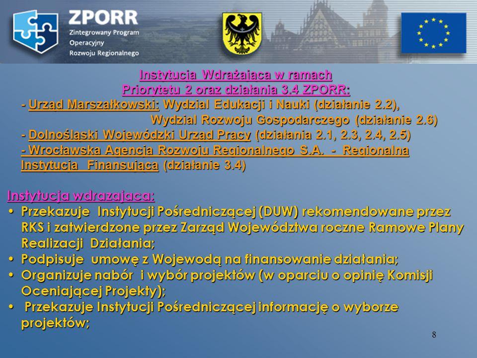 7 Urząd Marszalkowski pełni dwie role we wdrażaniu ZPORR: Jednostka uczestnicząca w zarządzaniu ZPORR, w tym jednostka ds. wyboru projektów w ramach: