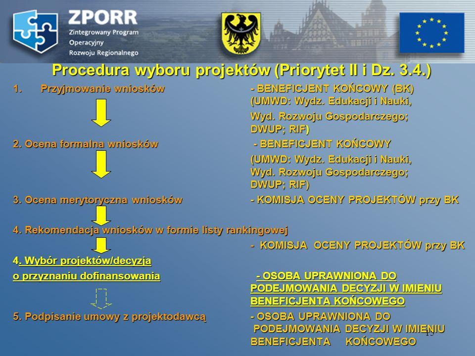 14 ścieżka procesu informacja o odrzuceniu wniosku powiadamianie beneficjenta o pozytywnej weryfikacji wniosku zwrot wniosku celem uzupełnienia w okre