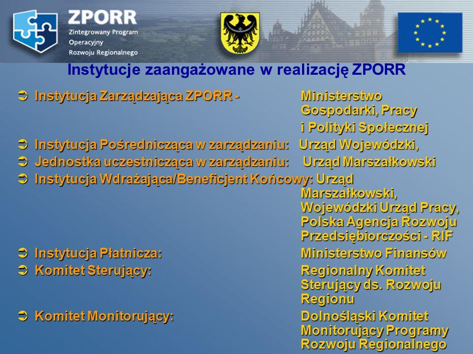 22 Monitoring Główni uczestnicy procesu: INSTYTUCJA PŁATNICZA (MF, IP)INSTYTUCJA PŁATNICZA (MF, IP) INSTYTUCJA ZARZĄDZAJĄCA ZPORR (MGPiPS, DRR)INSTYTUCJA ZARZĄDZAJĄCA ZPORR (MGPiPS, DRR) INSTYTUCJA POŚREDNICZĄCA (Urząd Wojewódzki)INSTYTUCJA POŚREDNICZĄCA (Urząd Wojewódzki) INSTYTUCJA WDRAŻAJĄCA/Beneficjent KońcowyINSTYTUCJA WDRAŻAJĄCA/Beneficjent Końcowy Komitet MonitorującyKomitet Monitorujący