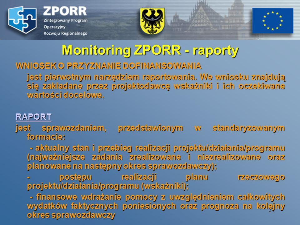 22 Monitoring Główni uczestnicy procesu: INSTYTUCJA PŁATNICZA (MF, IP)INSTYTUCJA PŁATNICZA (MF, IP) INSTYTUCJA ZARZĄDZAJĄCA ZPORR (MGPiPS, DRR)INSTYTU