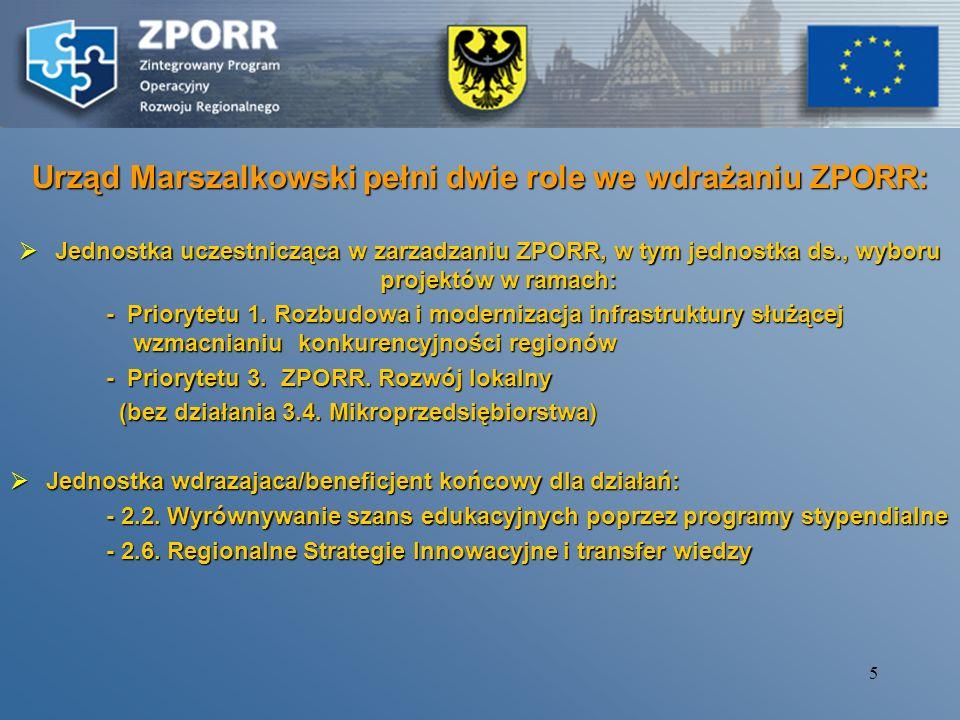 5 Urząd Marszalkowski pełni dwie role we wdrażaniu ZPORR: Jednostka uczestnicząca w zarzadzaniu ZPORR, w tym jednostka ds., wyboru projektów w ramach: Jednostka uczestnicząca w zarzadzaniu ZPORR, w tym jednostka ds., wyboru projektów w ramach: - Priorytetu 1.