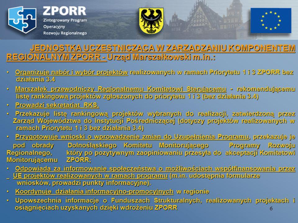 6 JEDNOSTKA UCZESTNICZĄCA W ZARZĄDZANIU KOMPONENTEM REGIONALNYM ZPORR - Urząd Marszałkowski m.in.: JEDNOSTKA UCZESTNICZĄCA W ZARZĄDZANIU KOMPONENTEM REGIONALNYM ZPORR - Urząd Marszałkowski m.in.: Organizuje nabór i wybór projektów realizowanych w ramach Priorytetu 1 i 3 ZPORR bez działania 3.4Organizuje nabór i wybór projektów realizowanych w ramach Priorytetu 1 i 3 ZPORR bez działania 3.4 Marszałek przewodniczy Regionalnemu Komitetowi Sterującemu - rekomendującemu listę rankingową projektów zgłoszonych do priorytetu 1 i 3 (bez działania 3.4)Marszałek przewodniczy Regionalnemu Komitetowi Sterującemu - rekomendującemu listę rankingową projektów zgłoszonych do priorytetu 1 i 3 (bez działania 3.4) Prowadzi sekretariat RKS,Prowadzi sekretariat RKS, Przekazuje listę rankingową projektów wybranych do realizacji, zatwierdzoną przez Zarząd Województwa do Instytucji Pośredniczącej (dotyczy projektów realizowanych w ramach Priorytetu 1 i 3 bez działania 3.4)Przekazuje listę rankingową projektów wybranych do realizacji, zatwierdzoną przez Zarząd Województwa do Instytucji Pośredniczącej (dotyczy projektów realizowanych w ramach Priorytetu 1 i 3 bez działania 3.4) Przygotowuje wnioski o wprowadzenie zmian do Uzupełnienia Programu, przekazuje je pod obrady Dolnośląskiego Komitetu Monitorującego Programy Rozwoju Regionalnego, który po pozytywnym zaopiniowaniu przesyła do akceptacji Komitetowi Monitorującemu ZPORR;Przygotowuje wnioski o wprowadzenie zmian do Uzupełnienia Programu, przekazuje je pod obrady Dolnośląskiego Komitetu Monitorującego Programy Rozwoju Regionalnego, który po pozytywnym zaopiniowaniu przesyła do akceptacji Komitetowi Monitorującemu ZPORR; Odpowiada za informowanie społeczeństwa o możliwościach współfinansowania przez UE projektów realizowanych w ramach programu (m.in.