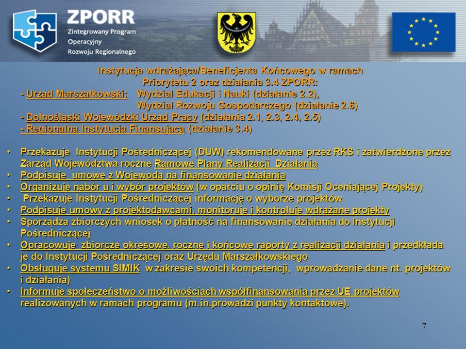 7 Instytucja wdrażająca/Beneficjenta Końcowego w ramach Priorytetu 2 oraz działania 3.4 ZPORR: - Urząd Marszałkowski: Wydzial Edukacji i Nauki (działanie 2.2), Wydzial Rozwoju Gospodarczego (działanie 2.6) - Dolnośląski Wojewódzki Urząd Pracy (działania 2.1, 2.3, 2.4, 2.5) - Regionalna Instytucja Finansująca (działanie 3.4) Przekazuje Instytucji Pośredniczącej (DUW) rekomendowane przez RKS i zatwierdzone przez Zarząd Województwa roczne Ramowe Plany Realizacji DziałaniaPrzekazuje Instytucji Pośredniczącej (DUW) rekomendowane przez RKS i zatwierdzone przez Zarząd Województwa roczne Ramowe Plany Realizacji Działania Podpisuje umowę z Wojewodą na finansowanie działaniaPodpisuje umowę z Wojewodą na finansowanie działania Organizuje nabór u i wybór projektów (w oparciu o opinię Komisji Oceniającej Projekty)Organizuje nabór u i wybór projektów (w oparciu o opinię Komisji Oceniającej Projekty) Przekazuje Instytucji Pośredniczącej informację o wyborze projektów Przekazuje Instytucji Pośredniczącej informację o wyborze projektów Podpisuje umowy z projektodawcami, monitoruje i kontroluje wdrażane projektyPodpisuje umowy z projektodawcami, monitoruje i kontroluje wdrażane projekty Sporządza zbiorczych wniosek o płatność na finansowanie działania do Instytucji PośredniczącejSporządza zbiorczych wniosek o płatność na finansowanie działania do Instytucji Pośredniczącej Opracowuje zbiorcze okresowe, roczne i końcowe raporty z realizacji działania i przedkłada je do Instytucji Pośredniczącej oraz Urzędu MarszałkowskiegoOpracowuje zbiorcze okresowe, roczne i końcowe raporty z realizacji działania i przedkłada je do Instytucji Pośredniczącej oraz Urzędu Marszałkowskiego Obsługuje systemu SIMIK w zakresie swoich kompetencji, wprowadzanie dane nt.