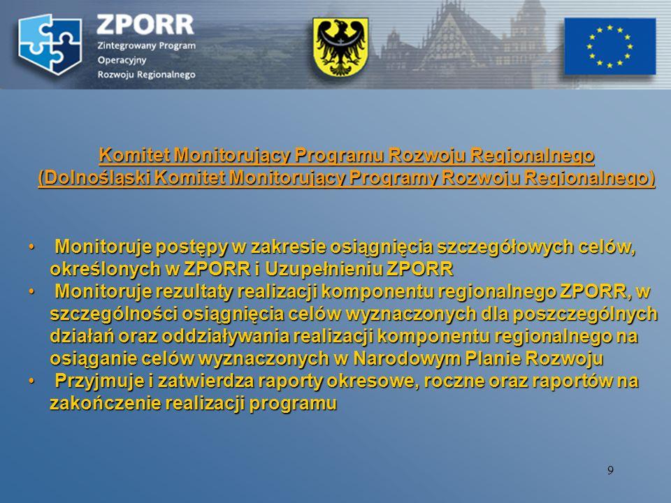 9 Komitet Monitorujący Programu Rozwoju Regionalnego (Dolnośląski Komitet Monitorujący Programy Rozwoju Regionalnego) Monitoruje postępy w zakresie osiągnięcia szczegółowych celów, określonych w ZPORR i Uzupełnieniu ZPORR Monitoruje postępy w zakresie osiągnięcia szczegółowych celów, określonych w ZPORR i Uzupełnieniu ZPORR Monitoruje rezultaty realizacji komponentu regionalnego ZPORR, w szczególności osiągnięcia celów wyznaczonych dla poszczególnych działań oraz oddziaływania realizacji komponentu regionalnego na osiąganie celów wyznaczonych w Narodowym Planie Rozwoju Monitoruje rezultaty realizacji komponentu regionalnego ZPORR, w szczególności osiągnięcia celów wyznaczonych dla poszczególnych działań oraz oddziaływania realizacji komponentu regionalnego na osiąganie celów wyznaczonych w Narodowym Planie Rozwoju Przyjmuje i zatwierdza raporty okresowe, roczne oraz raportów na zakończenie realizacji programu Przyjmuje i zatwierdza raporty okresowe, roczne oraz raportów na zakończenie realizacji programu