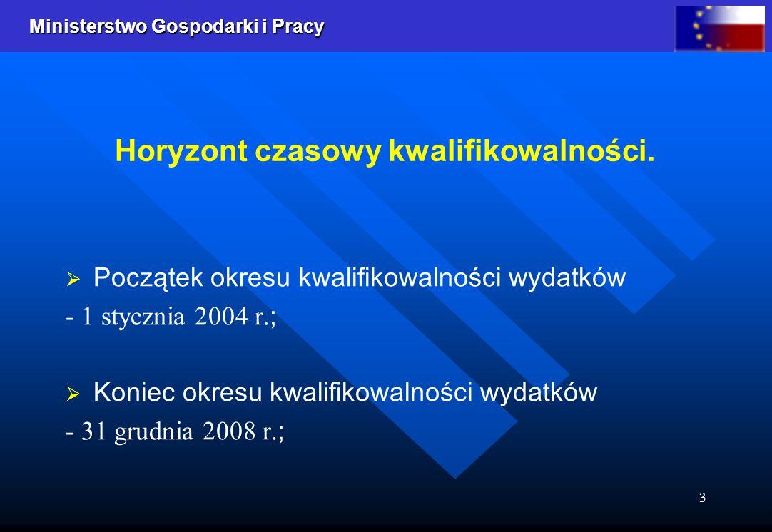 Ministerstwo Gospodarki i Pracy 3 Horyzont czasowy kwalifikowalności.