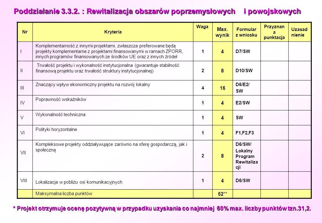 NrKryteria Waga Max. wynik Formular z wniosku Przyznan a punktacja Uzasad nienie I Komplementarność z innymi projektami, zwłaszcza preferowane będą pr