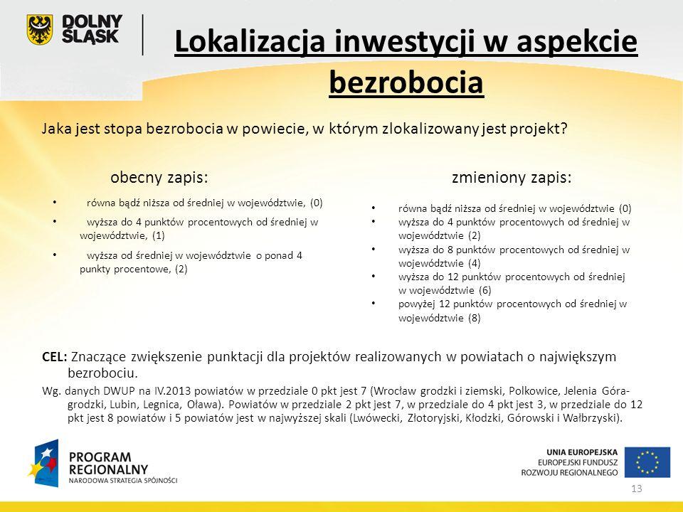 13 Jaka jest stopa bezrobocia w powiecie, w którym zlokalizowany jest projekt.