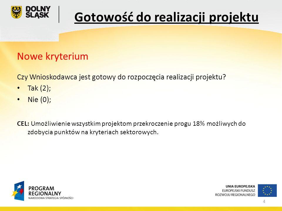 4 Nowe kryterium Czy Wnioskodawca jest gotowy do rozpoczęcia realizacji projektu.