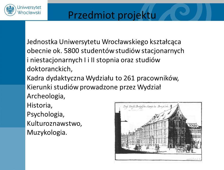 Przedmiot projektu Jednostka Uniwersytetu Wrocławskiego kształcąca obecnie ok. 5800 studentów studiów stacjonarnych i niestacjonarnych I i II stopnia