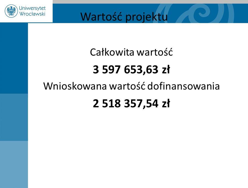 Wartość projektu Całkowita wartość 3 597 653,63 zł Wnioskowana wartość dofinansowania 2 518 357,54 zł