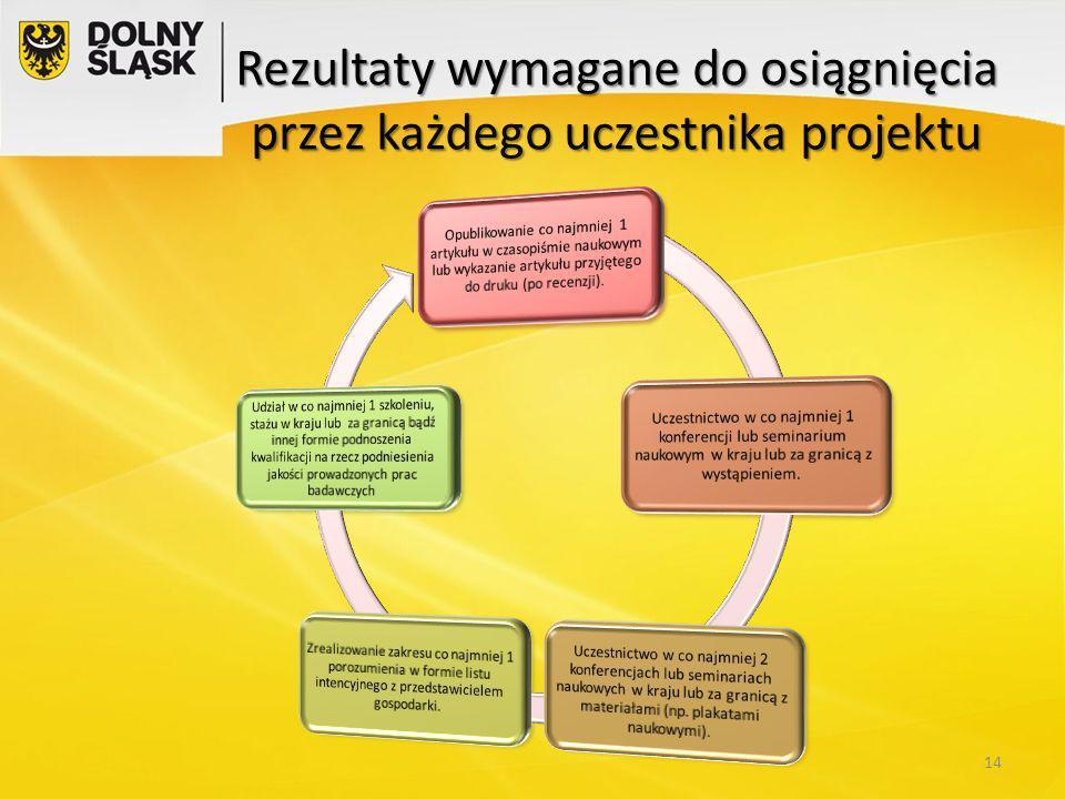 Rezultaty wymagane do osiągnięcia przez każdego uczestnika projektu 14