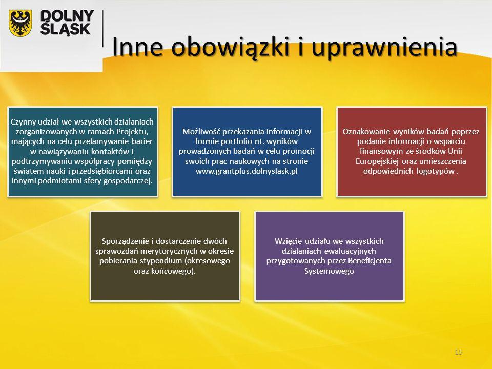 Inne obowiązki i uprawnienia Czynny udział we wszystkich działaniach zorganizowanych w ramach Projektu, mających na celu przełamywanie barier w nawiąz