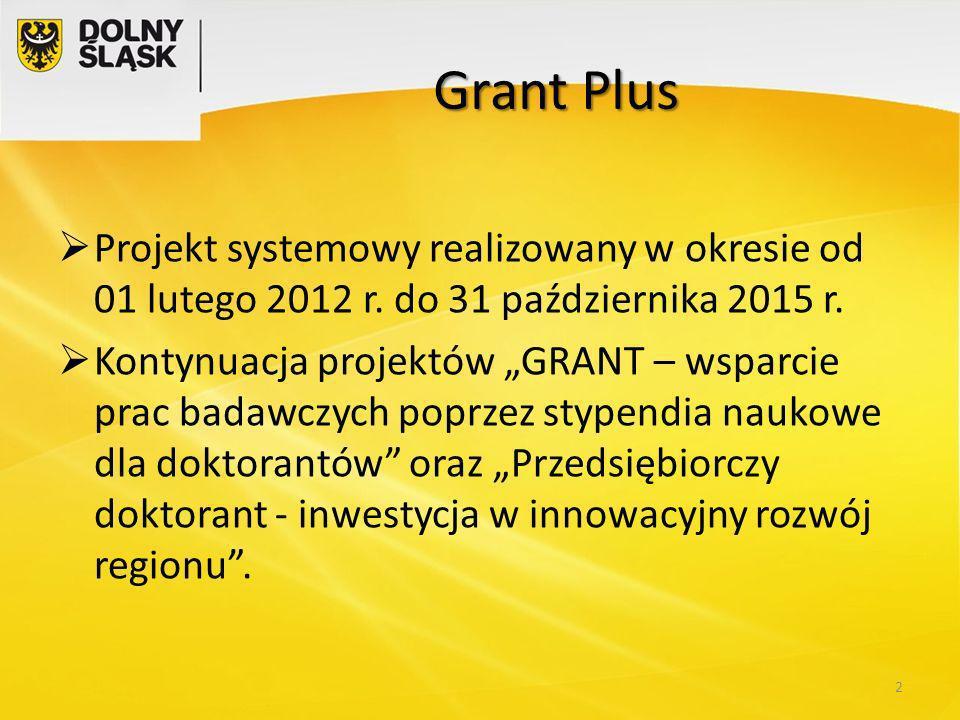 Grant Plus Projekt systemowy realizowany w okresie od 01 lutego 2012 r. do 31 października 2015 r. Kontynuacja projektów GRANT – wsparcie prac badawcz