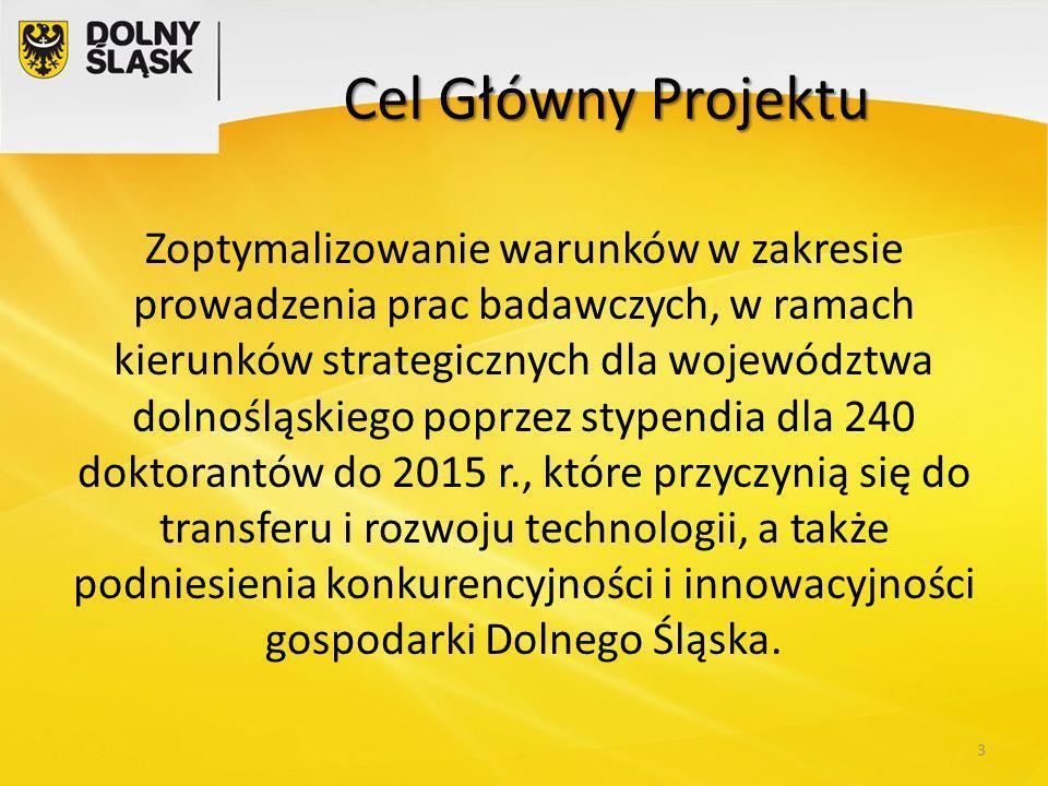Cel Główny Projektu Zoptymalizowanie warunków w zakresie prowadzenia prac badawczych, w ramach kierunków strategicznych dla województwa dolnośląskiego